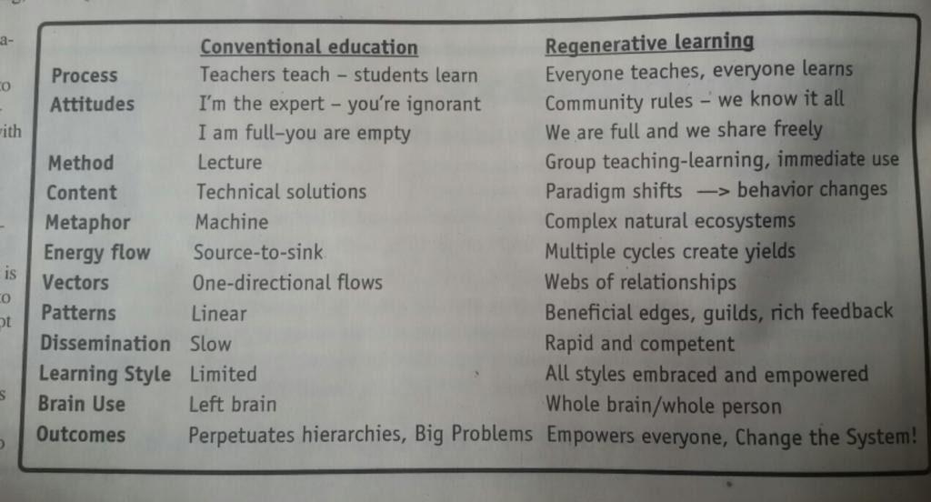 regenerative-learning-1024x552